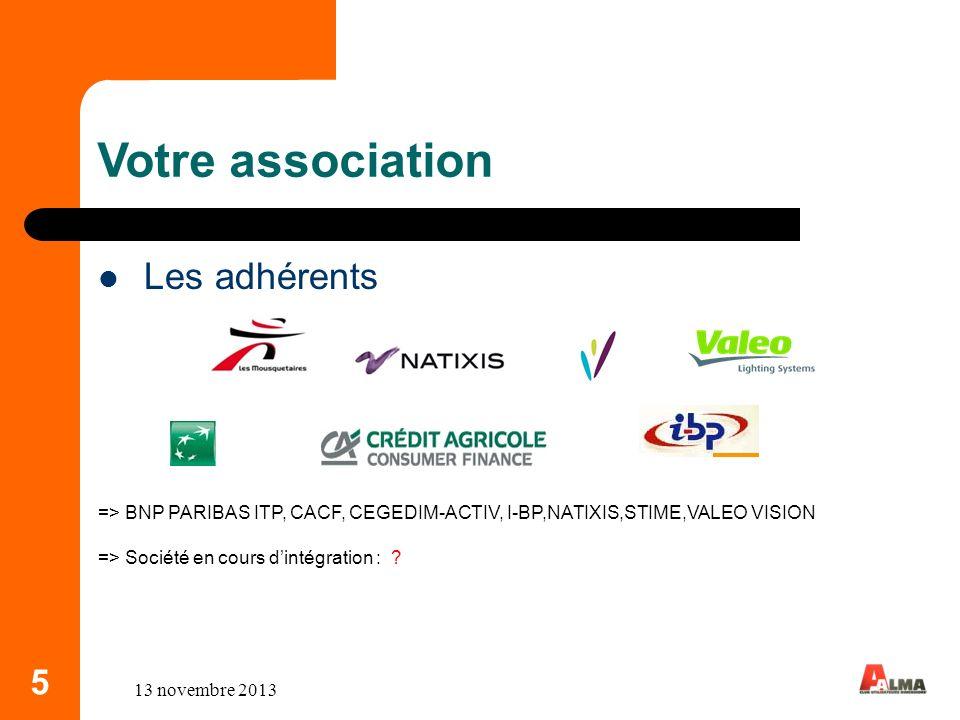 5 Votre association Les adhérents => BNP PARIBAS ITP, CACF, CEGEDIM-ACTIV, I-BP,NATIXIS,STIME,VALEO VISION => Société en cours dintégration : ? 13 nov