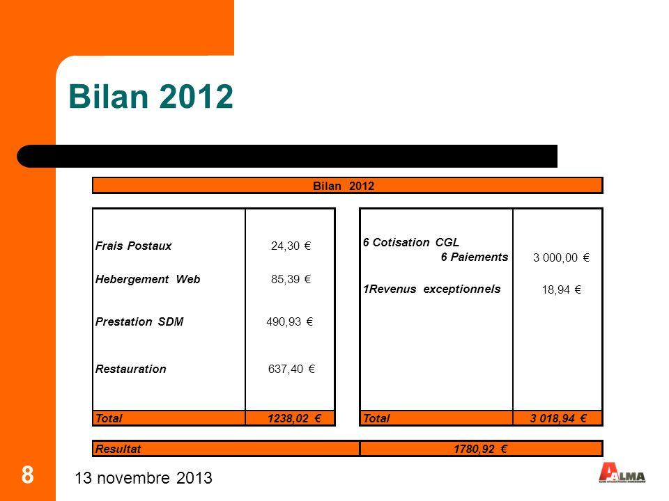 8 Bilan 2012 13 novembre 2013 Frais Postaux 24,30 6 Cotisation CGL 6 Paiements 3 000,00 1Revenus exceptionnels 18,94 Hebergement Web 85,39 Prestation