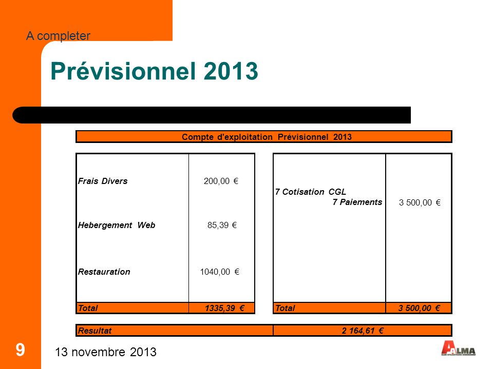 9 Prévisionnel 2013 A completer 13 novembre 2013 Frais Divers 200,00 7 Cotisation CGL 7 Paiements 3 500,00 Hebergement Web85,39 Restauration1040,00 To
