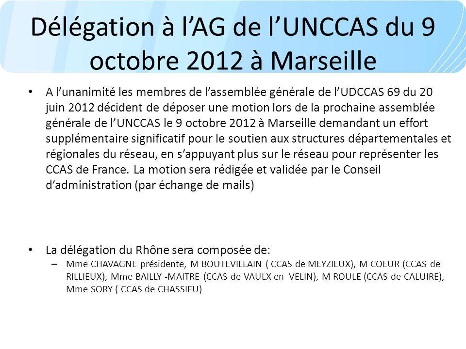 Délégation à lAG de lUNCCAS du 9 octobre 2012 à Marseille A lunanimité les membres de lassemblée générale de lUDCCAS 69 du 20 juin 2012 décident de dé