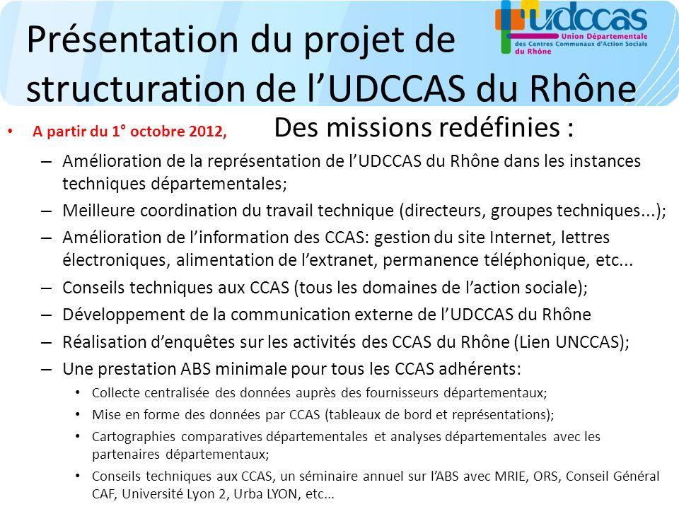 Présentation du projet de structuration de lUDCCAS du Rhône A partir du 1° octobre 2012, Des missions redéfinies : – Amélioration de la représentation