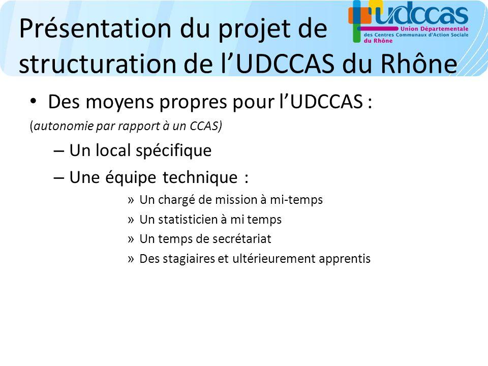 Présentation du projet de structuration de lUDCCAS du Rhône Des moyens propres pour lUDCCAS : (autonomie par rapport à un CCAS) – Un local spécifique – Une équipe technique : » Un chargé de mission à mi-temps » Un statisticien à mi temps » Un temps de secrétariat » Des stagiaires et ultérieurement apprentis