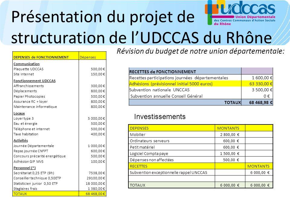 Présentation du projet de structuration de lUDCCAS du Rhône Révision du budget de notre union départementale: DEPENSES de FONCTIONNEMENTDépenses Commu