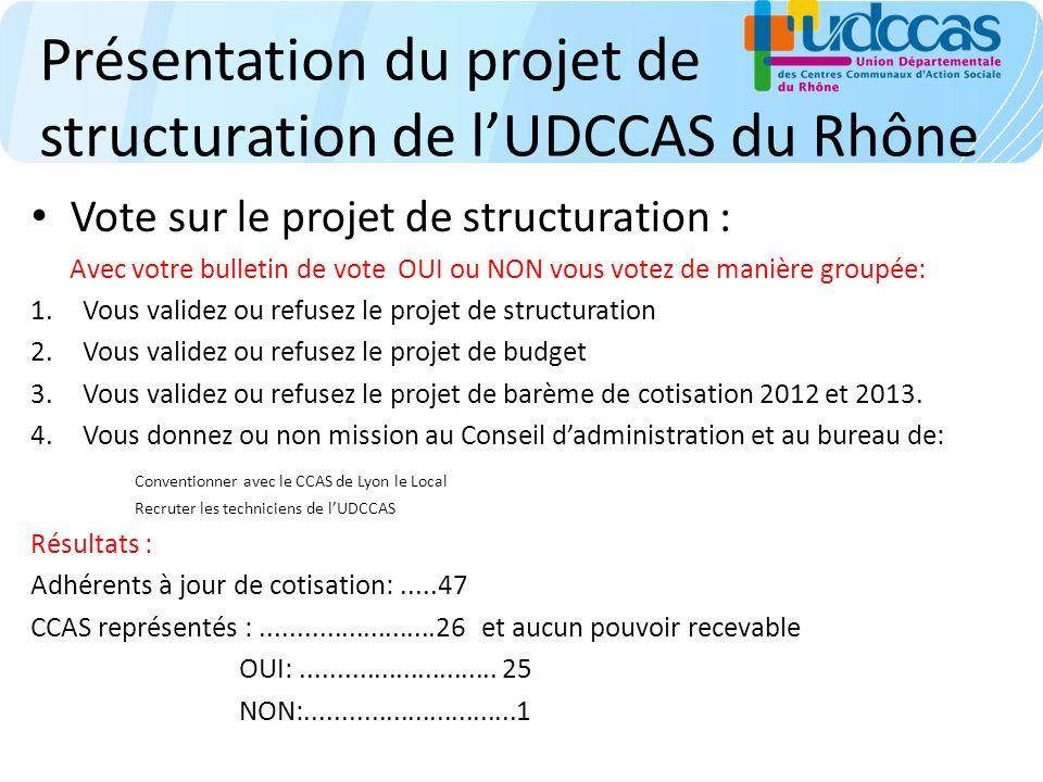 Présentation du projet de structuration de lUDCCAS du Rhône Vote sur le projet de structuration : Avec votre bulletin de vote OUI ou NON vous votez de manière groupée: 1.Vous validez ou refusez le projet de structuration 2.Vous validez ou refusez le projet de budget 3.Vous validez ou refusez le projet de barème de cotisation 2012 et 2013.