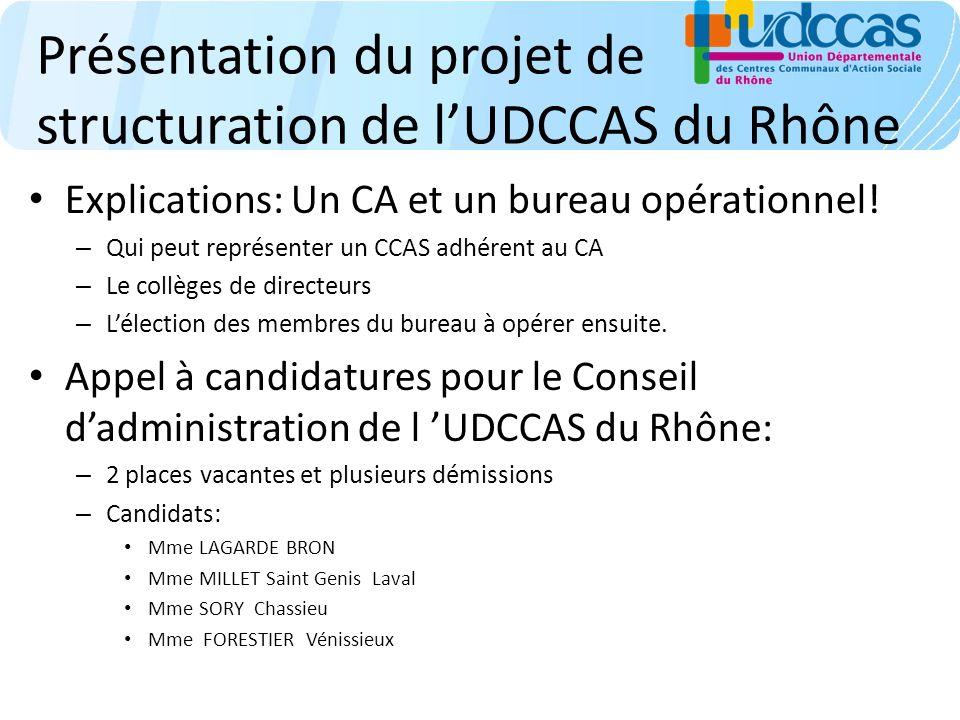 Présentation du projet de structuration de lUDCCAS du Rhône Explications: Un CA et un bureau opérationnel! – Qui peut représenter un CCAS adhérent au