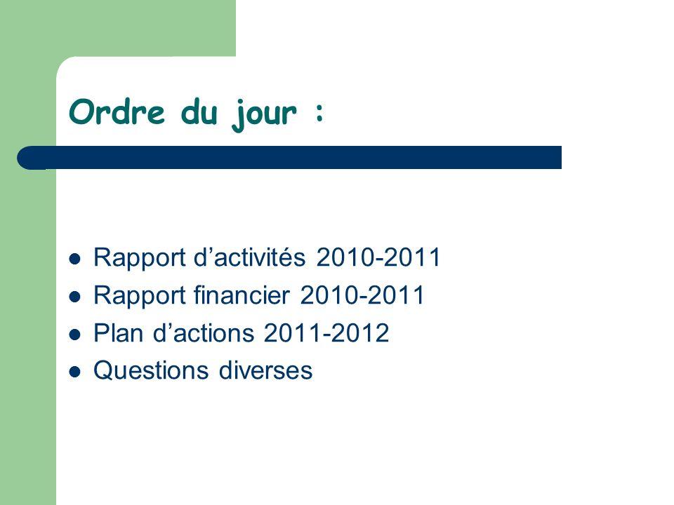 Ordre du jour : Rapport dactivités 2010-2011 Rapport financier 2010-2011 Plan dactions 2011-2012 Questions diverses