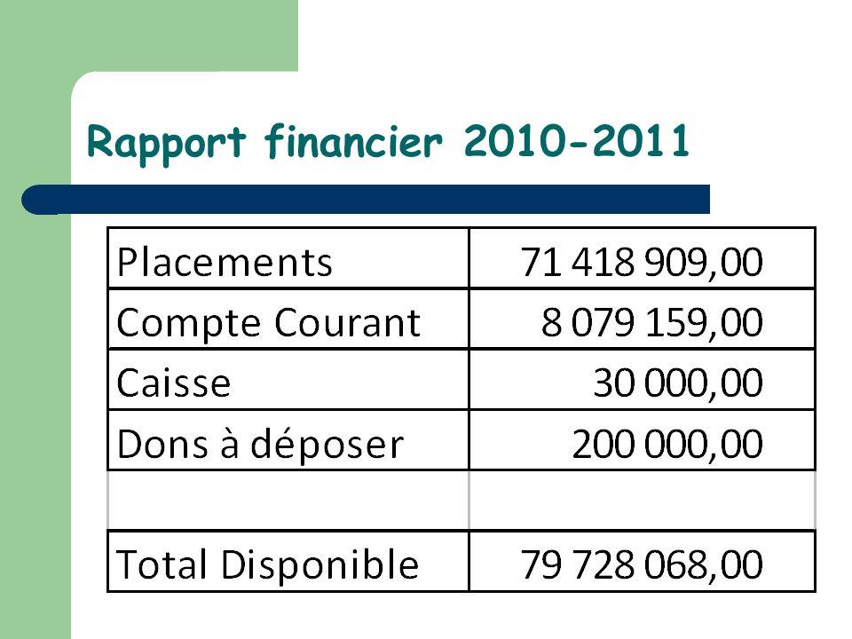 Rapport financier 2010-2011
