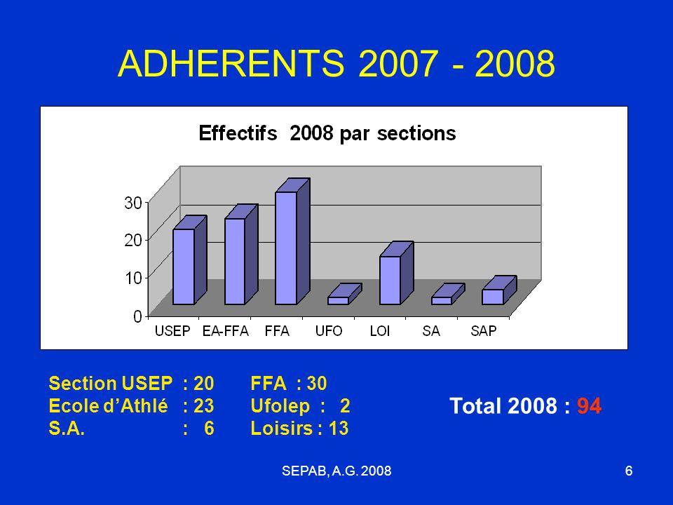 6 ADHERENTS 2007 - 2008 Section USEP : 20 Ecole dAthlé : 23 S.A.