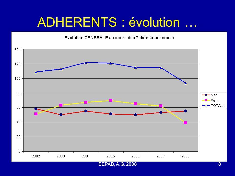 SEPAB, A.G. 20088 ADHERENTS : évolution …