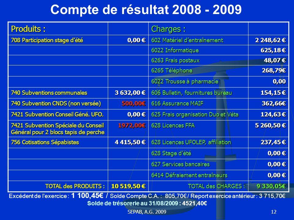SEPAB, A.G. 200911 Bilan Financier (par le trésorier Pascal M)