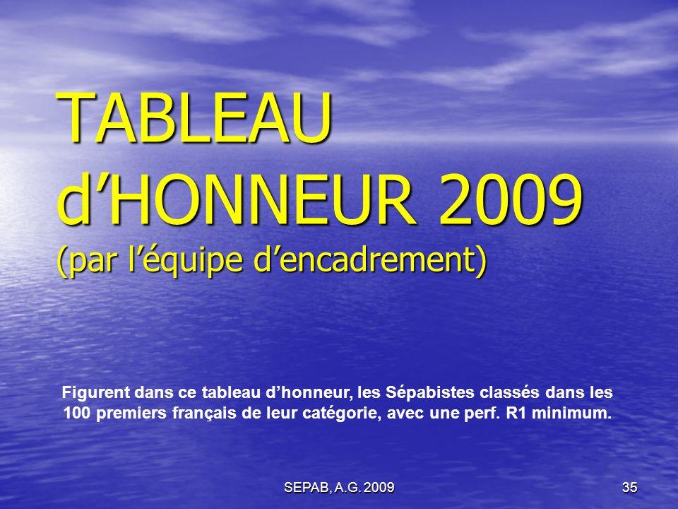 SEPAB, A.G. 2009 34 > VOTE RAPPORT MORAL et SPORTIF Participent au VOTE tous les membres actifs présents à lAssemblée Générale (art. 20 des statuts)