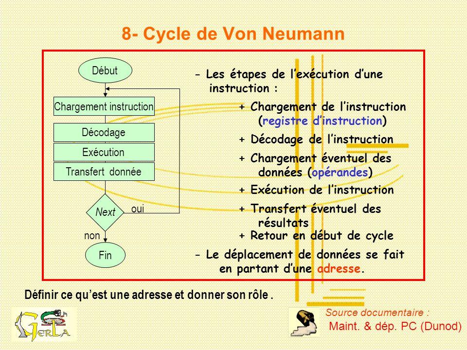 Transfert donnée Exécution 8- Cycle de Von Neumann Définir ce quest une adresse et donner son rôle. Chargement instruction Début Décodage Fin - Les ét