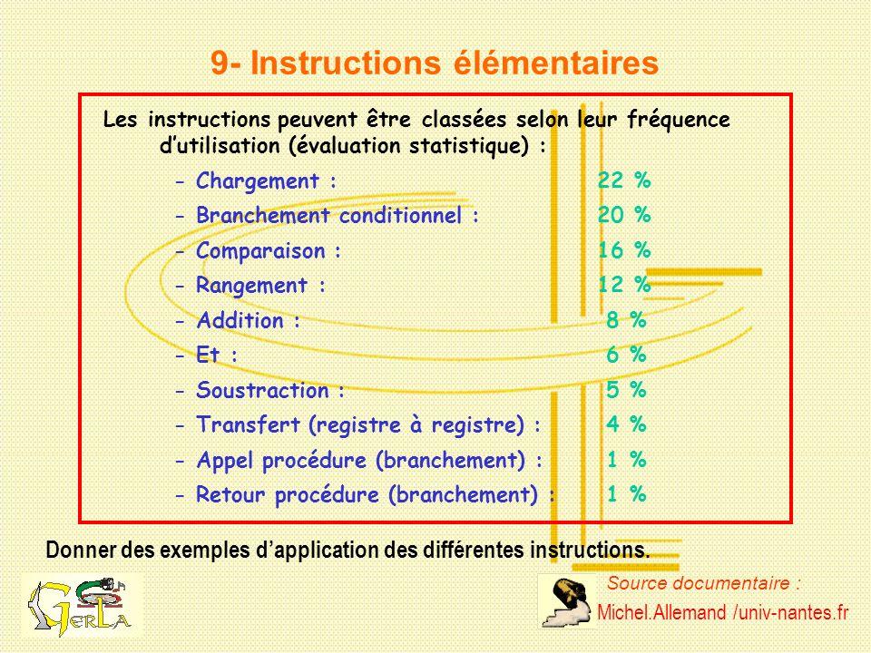9- Instructions élémentaires Donner des exemples dapplication des différentes instructions. Michel.Allemand /univ-nantes.fr - Chargement :22 % - Branc