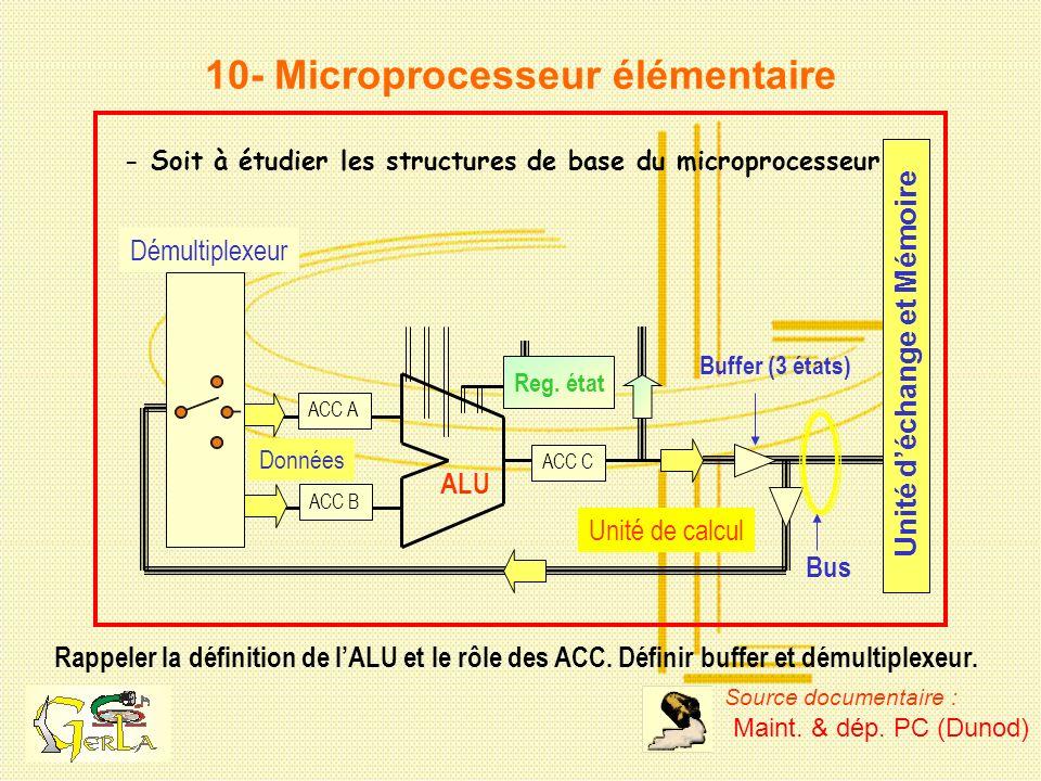 10- Microprocesseur élémentaire Rappeler la définition de lALU et le rôle des ACC. Définir buffer et démultiplexeur. Unité de calcul Données ALU Reg.