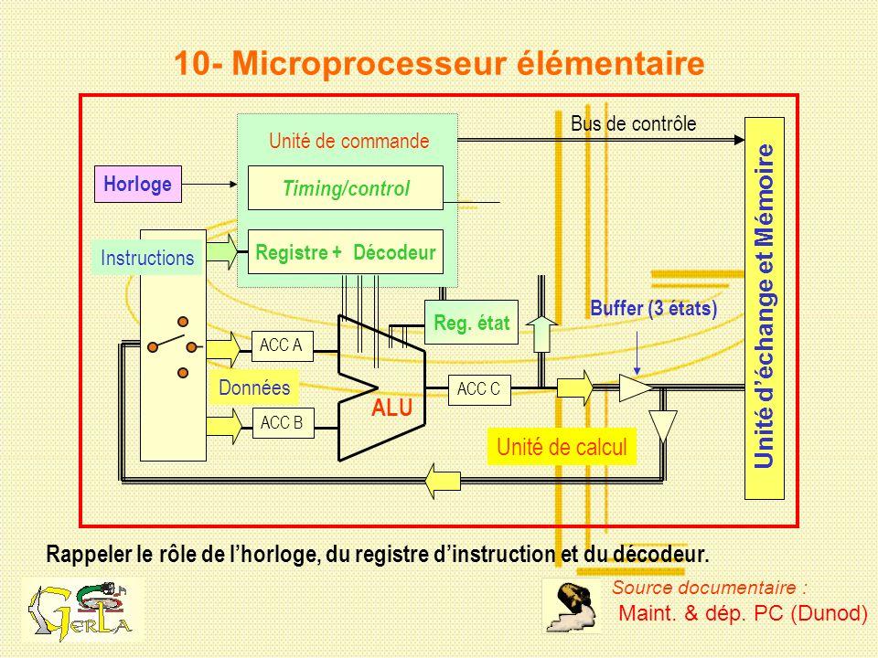 10- Microprocesseur élémentaire Rappeler le rôle de lhorloge, du registre dinstruction et du décodeur. Unité de calcul Unité déchange et Mémoire Donné