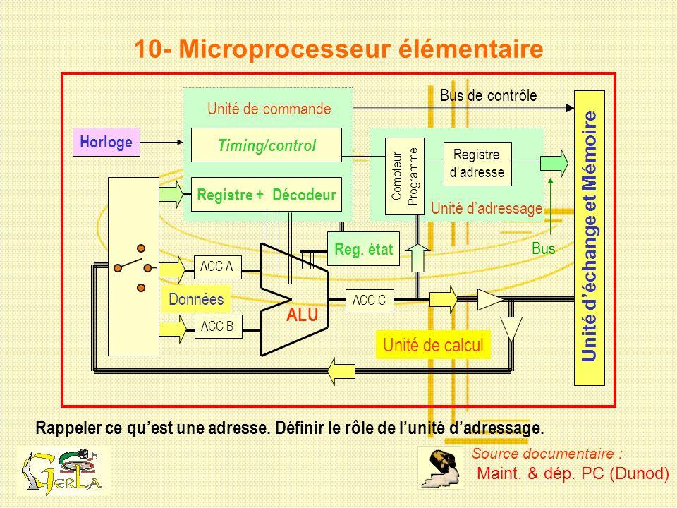 10- Microprocesseur élémentaire Rappeler ce quest une adresse. Définir le rôle de lunité dadressage. Unité de calcul Unité déchange et Mémoire Données