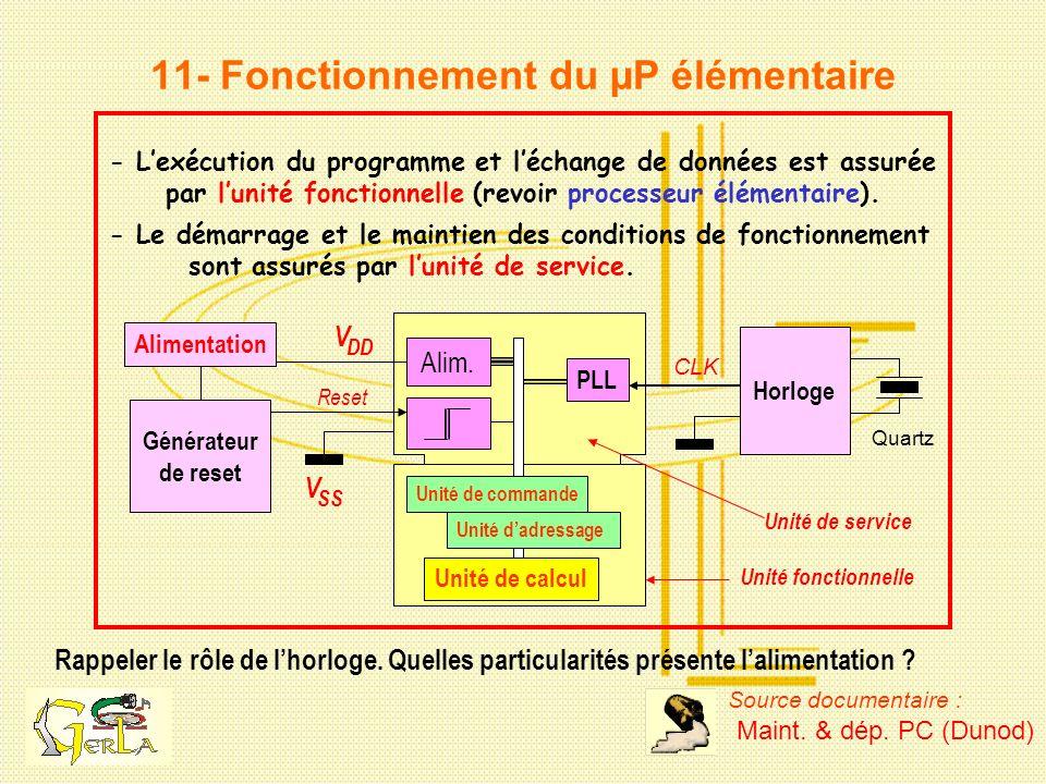 11- Fonctionnement du µP élémentaire Rappeler le rôle de lhorloge. Quelles particularités présente lalimentation ? - Lexécution du programme et léchan