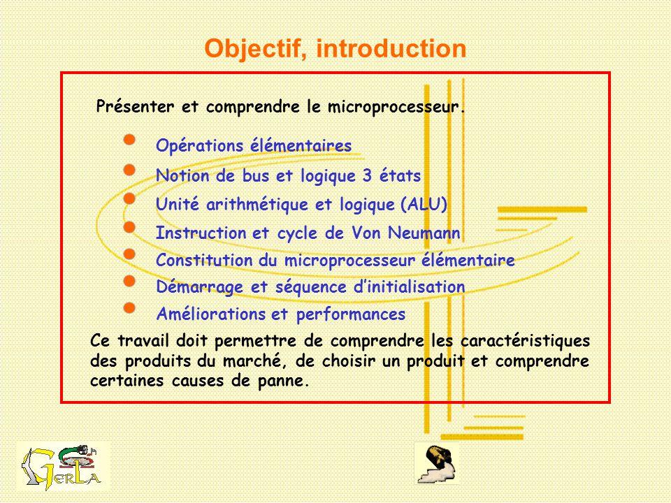 Objectif, introduction Présenter et comprendre le microprocesseur. Opérations élémentaires Notion de bus et logique 3 états Unité arithmétique et logi