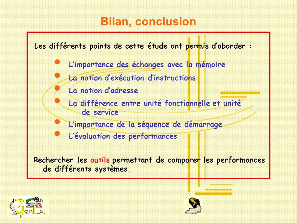 Bilan, conclusion Les différents points de cette étude ont permis daborder : Limportance des échanges avec la mémoire La notion dexécution dinstructio