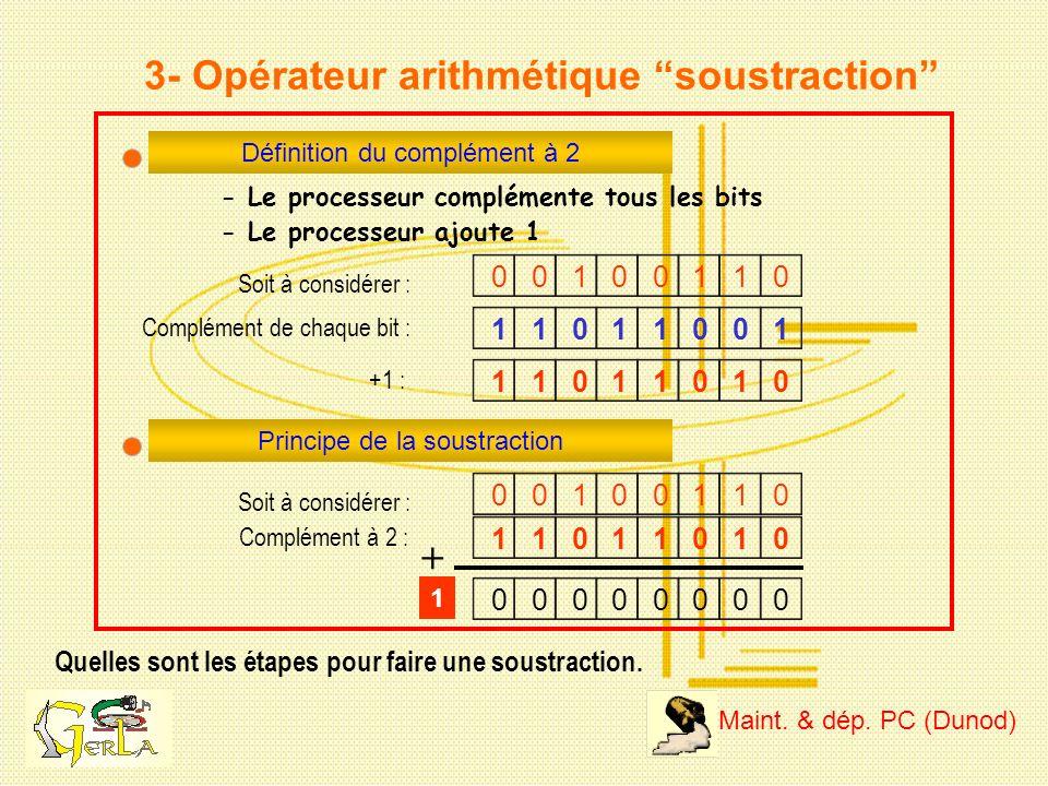 3- Opérateur arithmétique soustraction Quelles sont les étapes pour faire une soustraction. Définition du complément à 2 - Le processeur complémente t