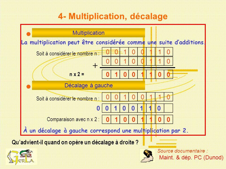 4- Multiplication, décalage Quadvient-il quand on opère un décalage à droite ? Multiplication La multiplication peut être considérée comme une suite d