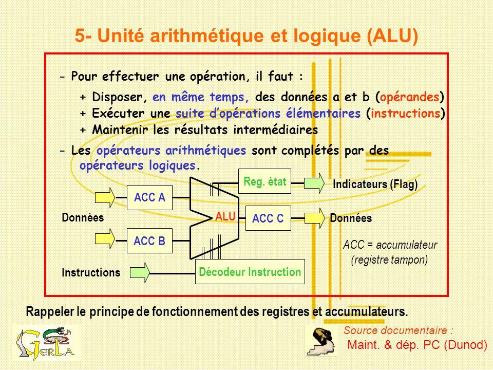 5- Unité arithmétique et logique (ALU) Rappeler le principe de fonctionnement des registres et accumulateurs. - Pour effectuer une opération, il faut