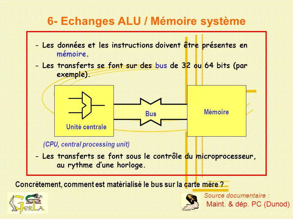 6- Echanges ALU / Mémoire système Concrètement, comment est matérialisé le bus sur la carte mère ? - Les données et les instructions doivent être prés