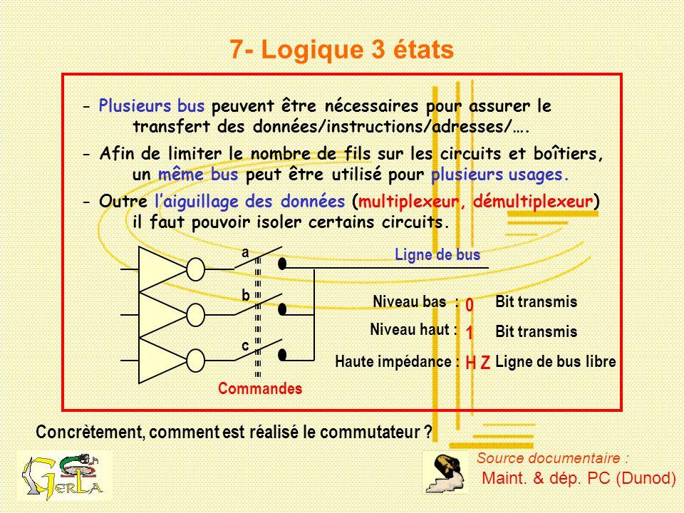 7- Logique 3 états Concrètement, comment est réalisé le commutateur ? - Plusieurs bus peuvent être nécessaires pour assurer le transfert des données/i
