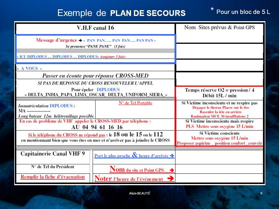 Alain BEAUTÉ10 Si plongeurs Nitrox prévoir bloc de secours de même mélange !.