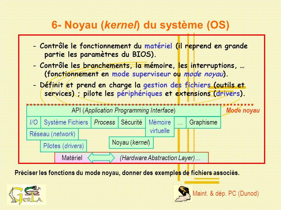 Matériel (Hardware Abstraction Layer)… 6- Noyau (kernel) du système (OS) - Contrôle le fonctionnement du matériel (il reprend en grande partie les par
