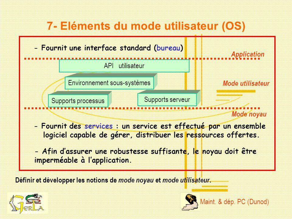 7- Eléments du mode utilisateur (OS) Définir et développer les notions de mode noyau et mode utilisateur. Maint. & dép. PC (Dunod) Mode noyau Mode uti