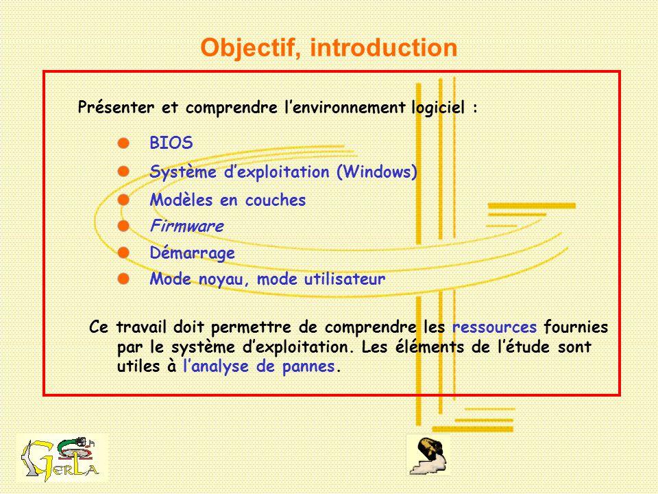 Objectif, introduction Présenter et comprendre lenvironnement logiciel : BIOS Système dexploitation (Windows) Modèles en couches Firmware Démarrage Mo