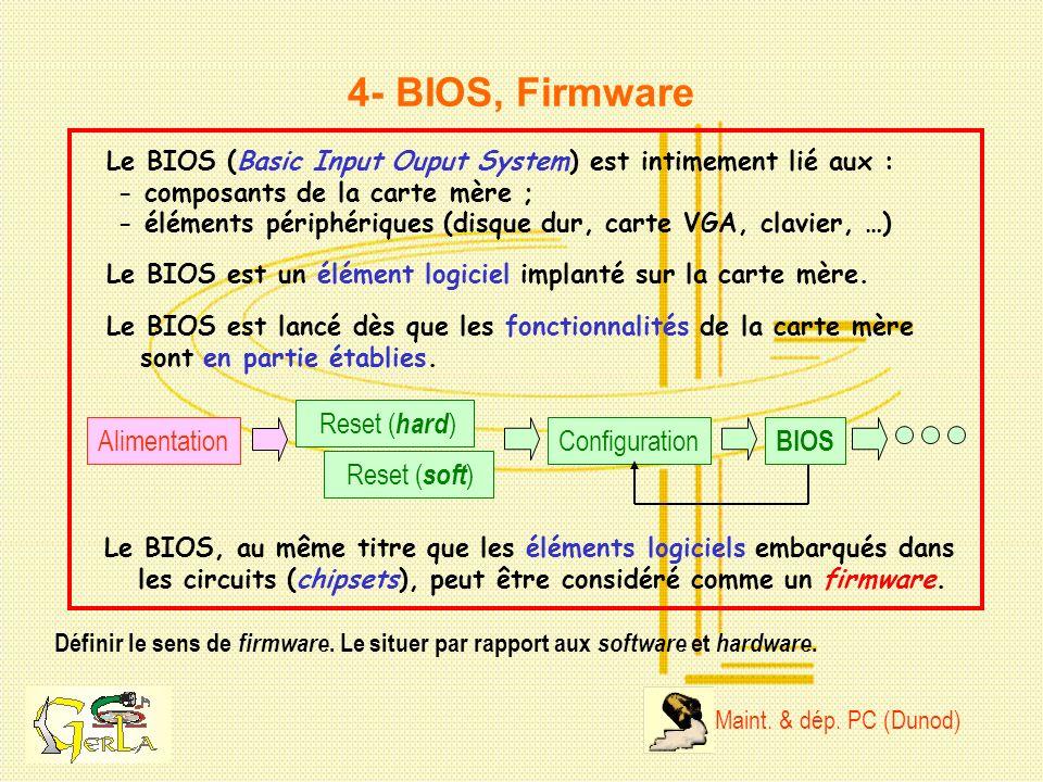 4- BIOS, Firmware Définir le sens de firmware. Le situer par rapport aux software et hardware. Le BIOS (Basic Input Ouput System) est intimement lié a