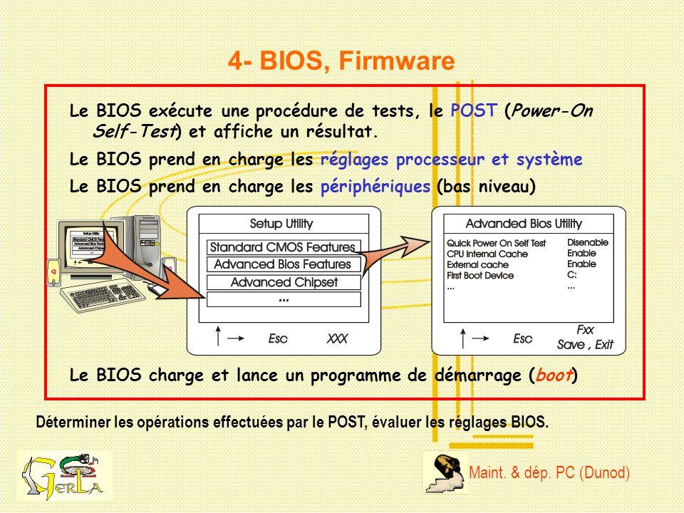 4- BIOS, Firmware Déterminer les opérations effectuées par le POST, évaluer les réglages BIOS. Le BIOS exécute une procédure de tests, le POST (Power-