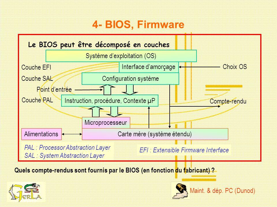 SAL : System Abstraction Layer 4- BIOS, Firmware Quels compte-rendus sont fournis par le BIOS (en fonction du fabricant) ? Le BIOS peut être décomposé