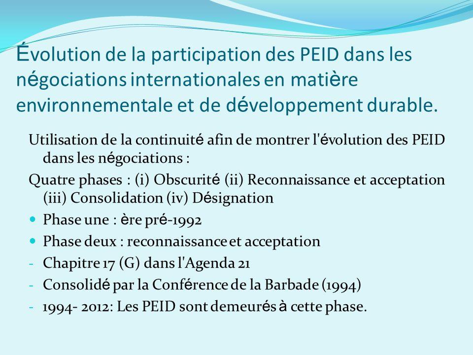 É volution de la participation des PEID dans les n é gociations internationales en mati è re environnementale et de d é veloppement durable.