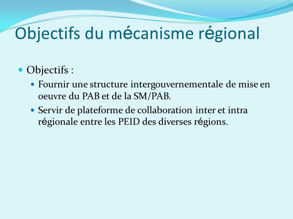 Objectifs du m é canisme r é gional Objectifs : Fournir une structure intergouvernementale de mise en oeuvre du PAB et de la SM/PAB.
