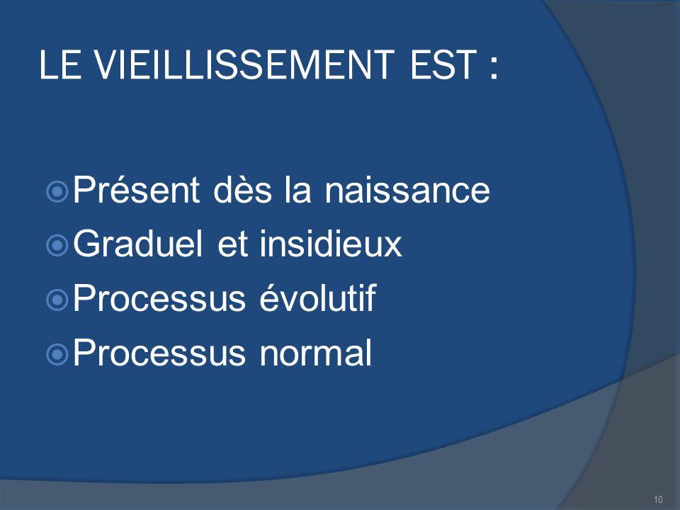 10 LE VIEILLISSEMENT EST : Présent dès la naissance Graduel et insidieux Processus évolutif Processus normal
