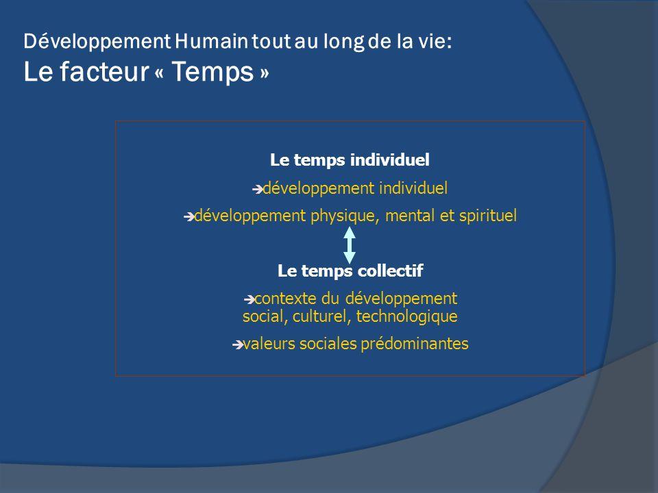 Développement Humain tout au long de la vie: Le facteur « Temps » Le temps individuel développement individuel développement physique, mental et spiri