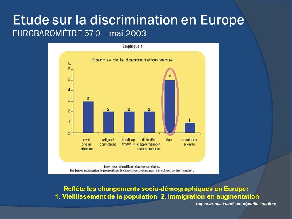 Etude sur la discrimination en Europe EUROBAROMÈTRE 57.0 - mai 2003 http://europa.eu.int/comm/public_opinion/ Reflète les changements socio-démographi