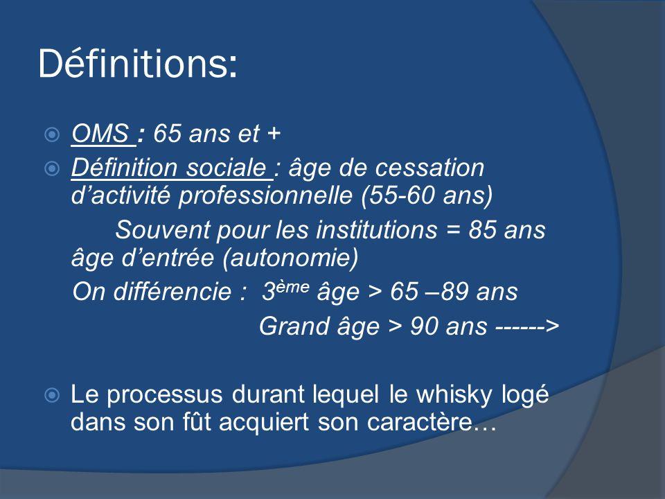 Définitions: OMS : 65 ans et + Définition sociale : âge de cessation dactivité professionnelle (55-60 ans) Souvent pour les institutions = 85 ans âge