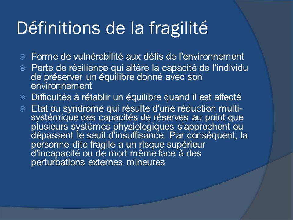 Définitions de la fragilité Forme de vulnérabilité aux défis de l'environnement Perte de résilience qui altère la capacité de l'individu de préserver