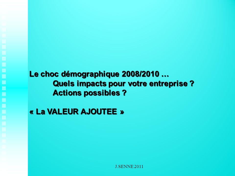 Le choc démographique 2008/2010 … Quels impacts pour votre entreprise .