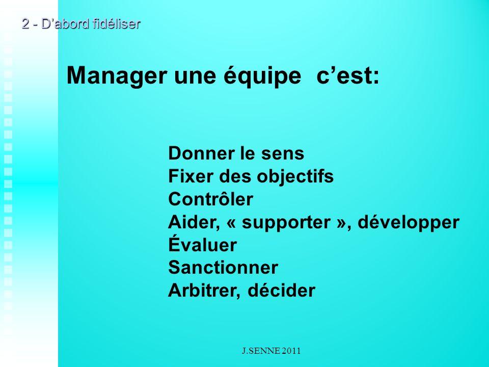 Donner le sens Fixer des objectifs Contrôler Aider, « supporter », développer Évaluer Sanctionner Arbitrer, décider Manager une équipe cest: 2 - Dabord fidéliser J.SENNE 2011