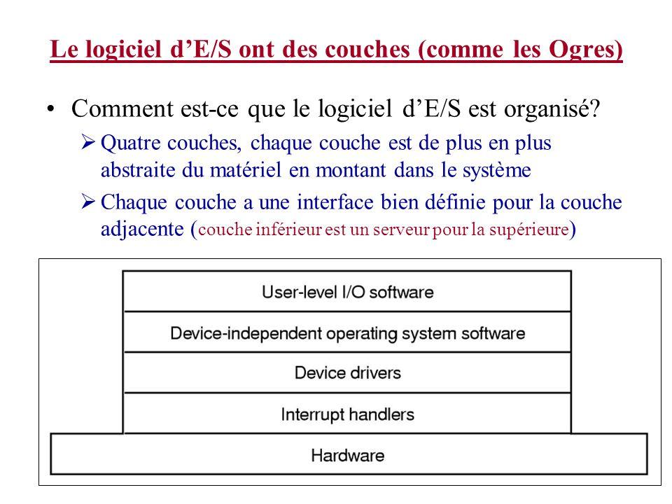 Comment est-ce que le logiciel dE/S est organisé? Quatre couches, chaque couche est de plus en plus abstraite du matériel en montant dans le système C