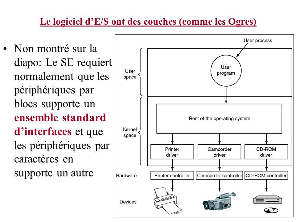 Le logiciel dE/S ont des couches (comme les Ogres) Non montré sur la diapo: Le SE requiert normalement que les périphériques par blocs supporte un ens