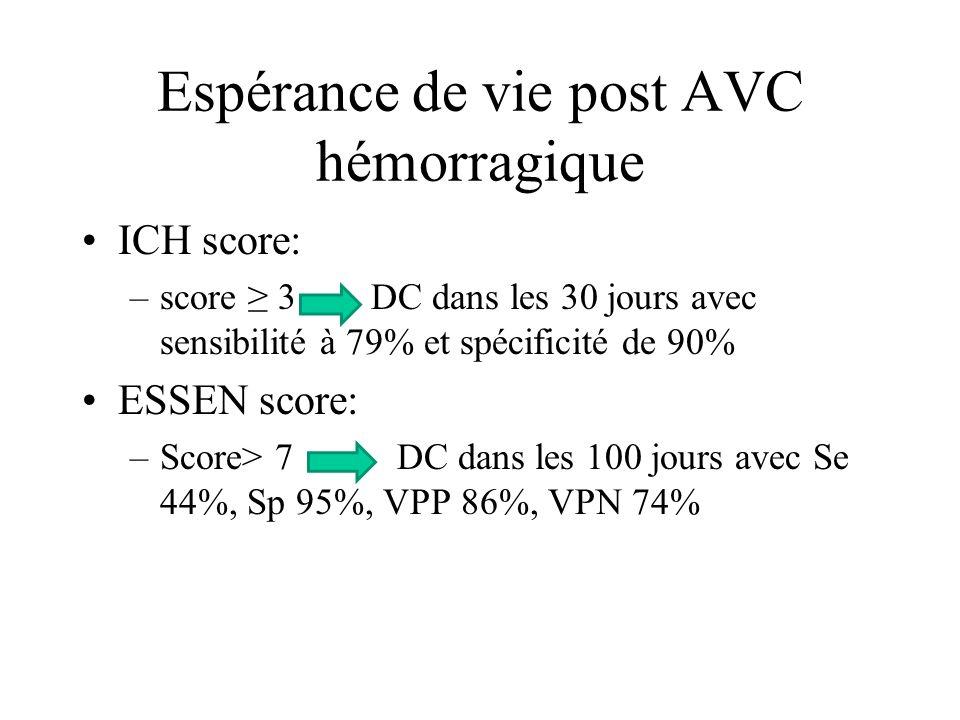 Espérance de vie post AVC hémorragique ICH score: –score 3 DC dans les 30 jours avec sensibilité à 79% et spécificité de 90% ESSEN score: –Score> 7 DC