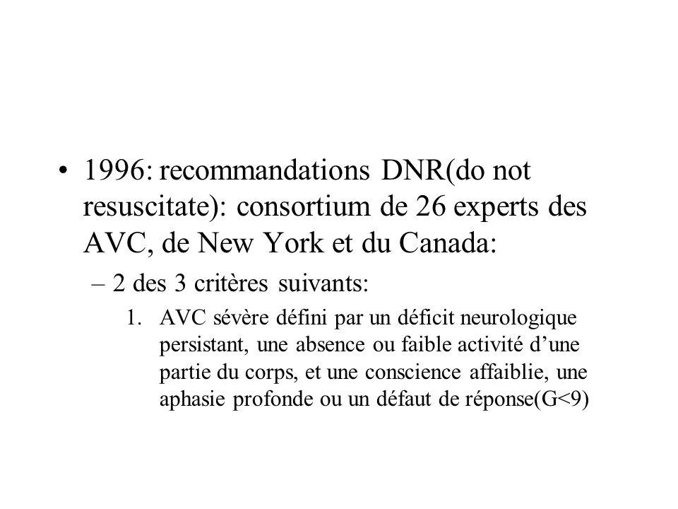 1996: recommandations DNR(do not resuscitate): consortium de 26 experts des AVC, de New York et du Canada: –2 des 3 critères suivants: 1.AVC sévère dé