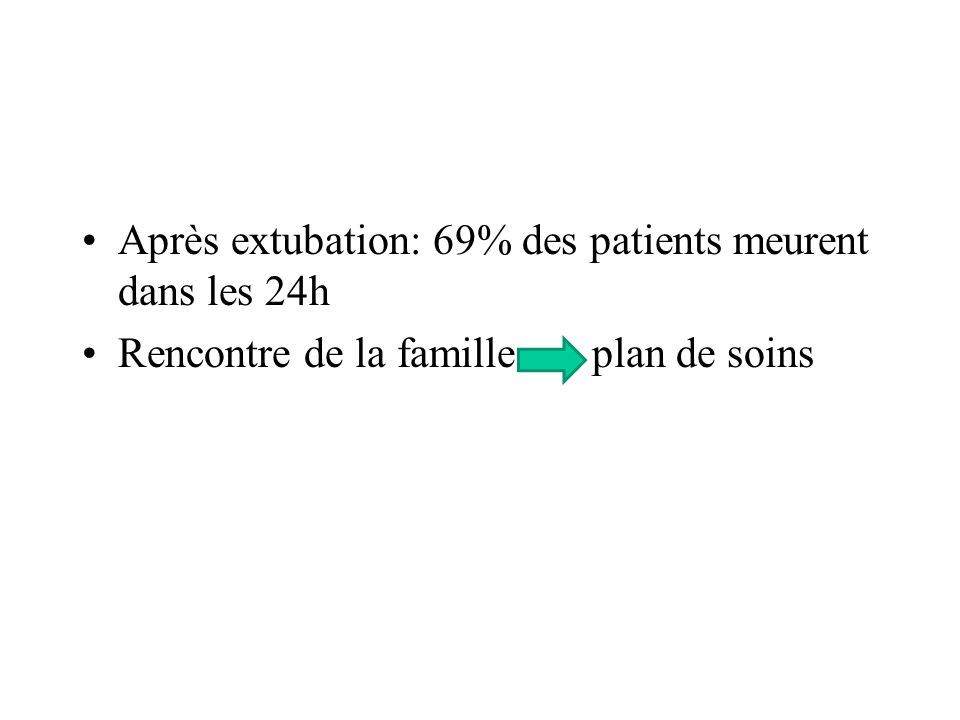 Après extubation: 69% des patients meurent dans les 24h Rencontre de la famille plan de soins