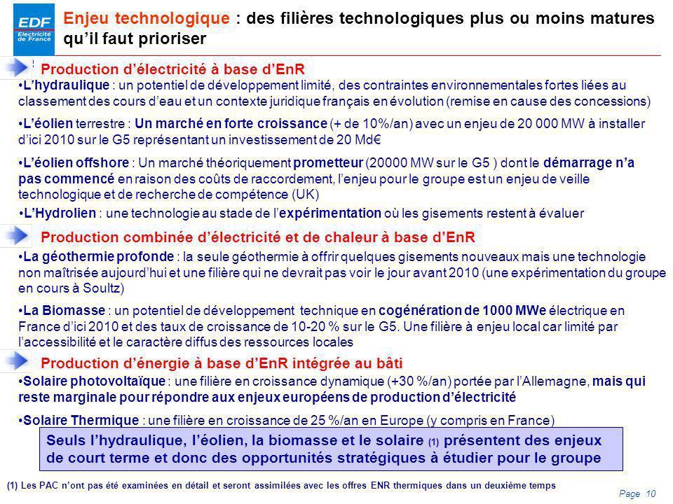 PDS 2005 Page 10 Solaire photovoltaïque : une filière en croissance dynamique (+30 %/an) portée par lAllemagne, mais qui reste marginale pour répondre